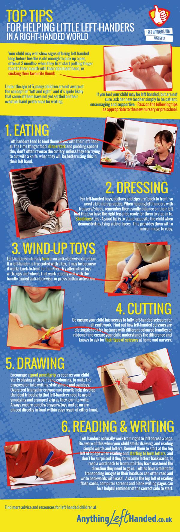 Left Handed Children Infographic