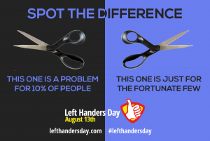 Spot The Difference Scissors